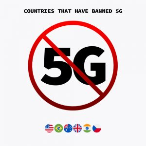 Countries That Have Banned 5G